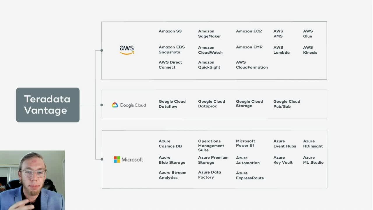Expert demo of Vantage cloud data analytics in action