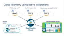 Simplifying security monitoring with Cisco Stealthwatch Cloud and AWS
