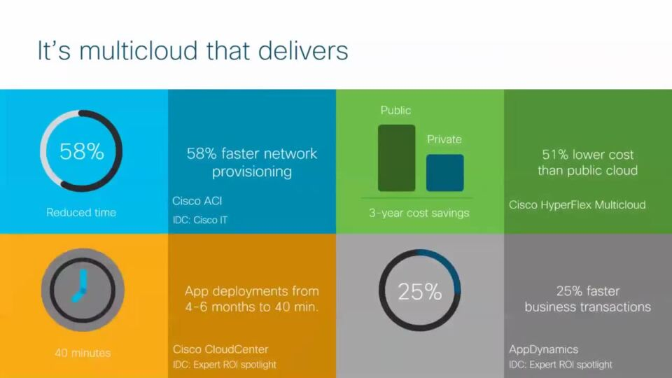 Can Infrastructure ever be simplified - Cisco