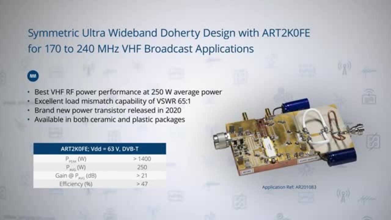 RF Power Solutions for Digital Broadcasting
