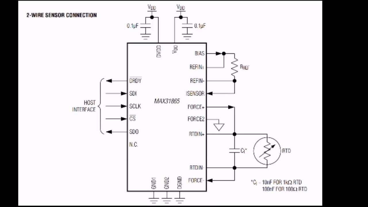 How to Measure Temperature Using RTDs and the MAX31865EVKIT