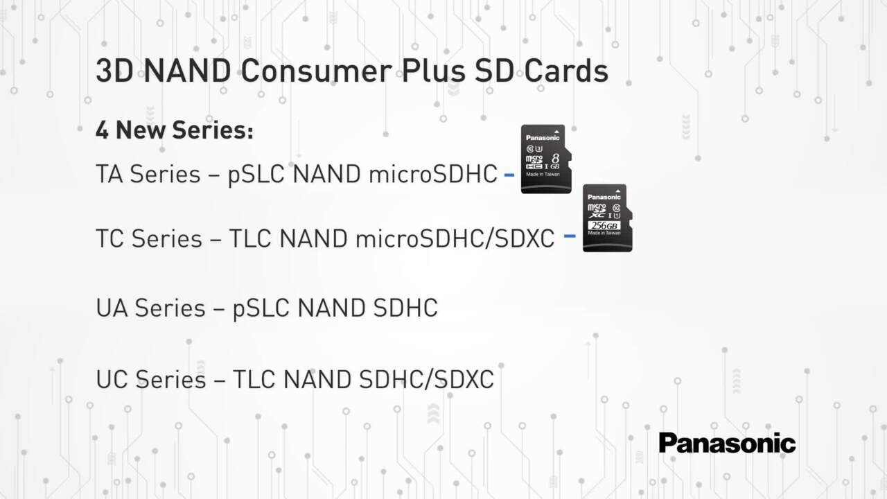 3D NAND Consumer Plus SD Cards