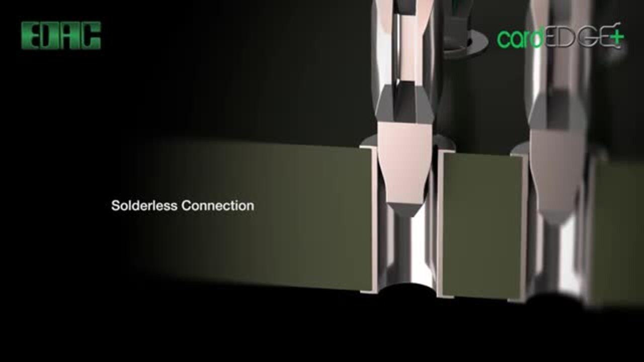 EDAC Card Edge Connectors