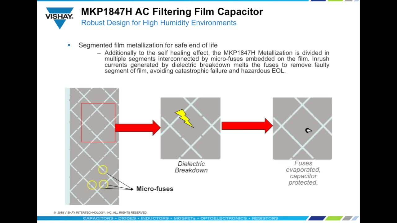 Capacitors: Robust AC Filtering with MKP1847H Film Capacitors