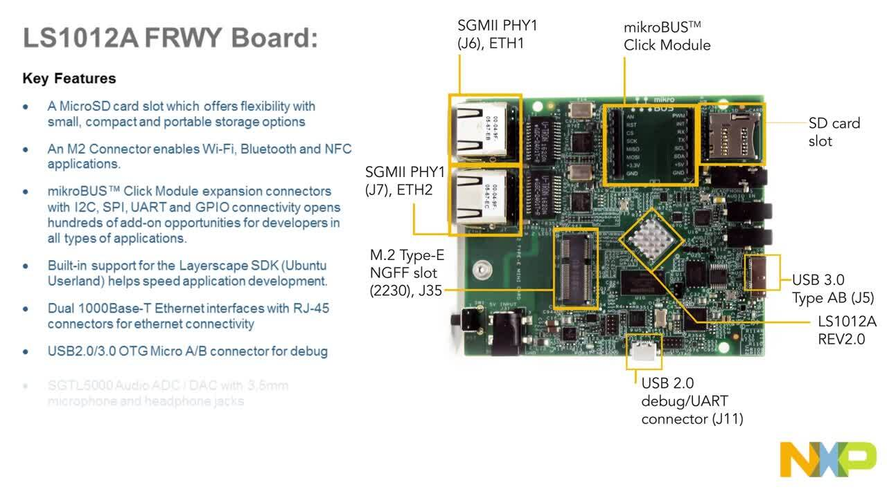 Overview of QorIQ Layerscape® LS1012A development board, FRWY-LS1012A with Manya Rastogi
