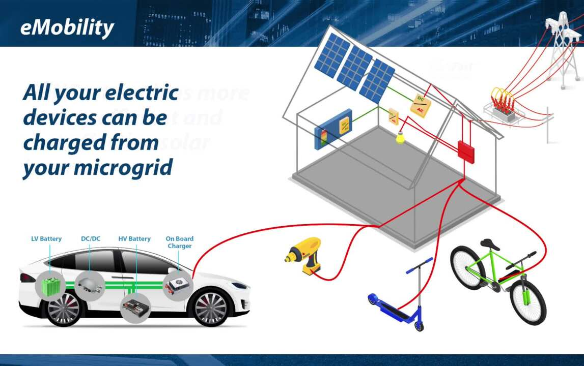 eMobility and Micro-grids #2