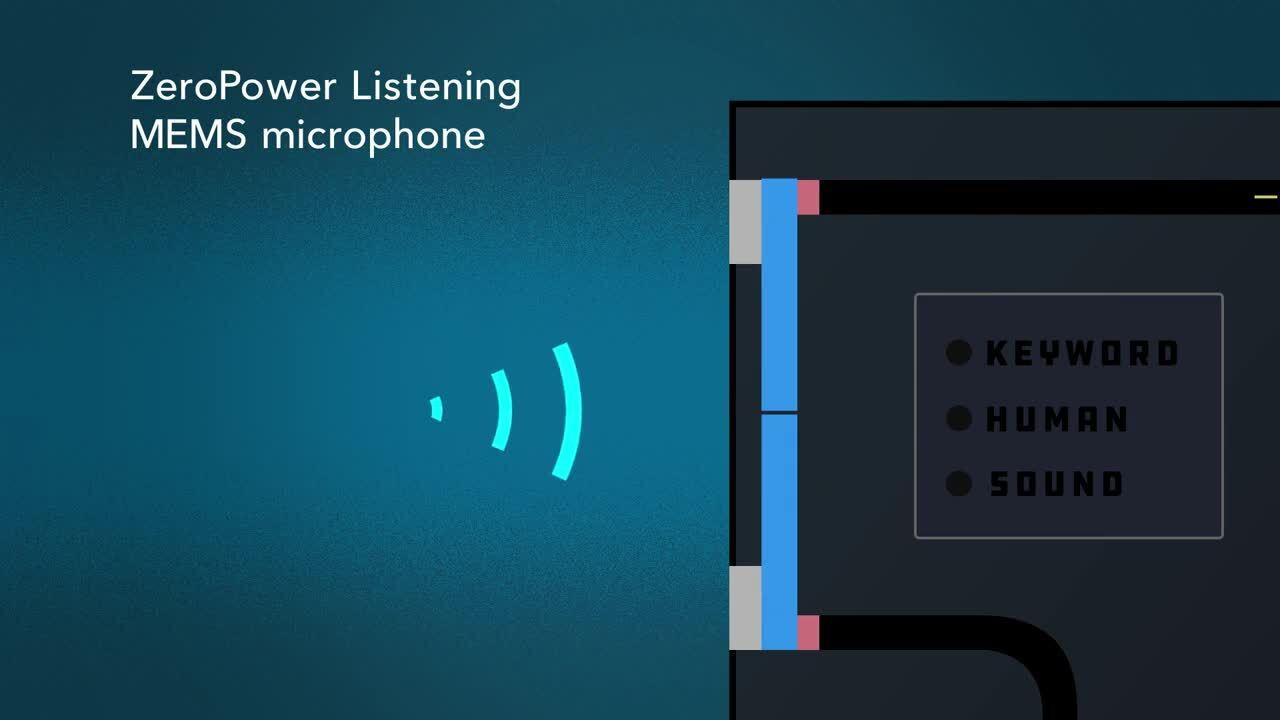 Vesper's ZeroPower Listening Microphones Let Voice-activated Smart Devices Run for Months