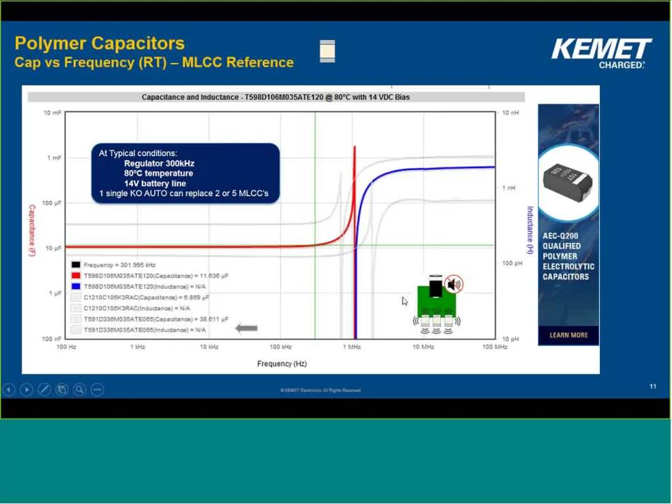 KEMET Webinar - Polymer Capacitors - Your Solution When MLCC Lead Times Are Tight