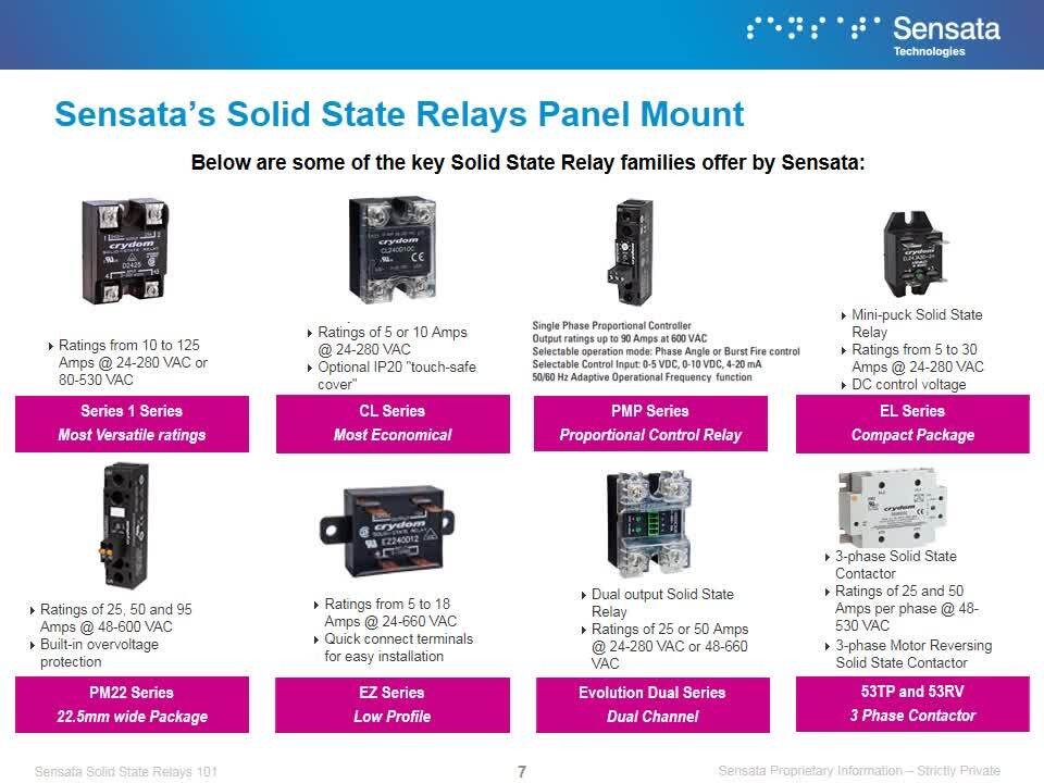 Sensata University | Solid State Relays 101