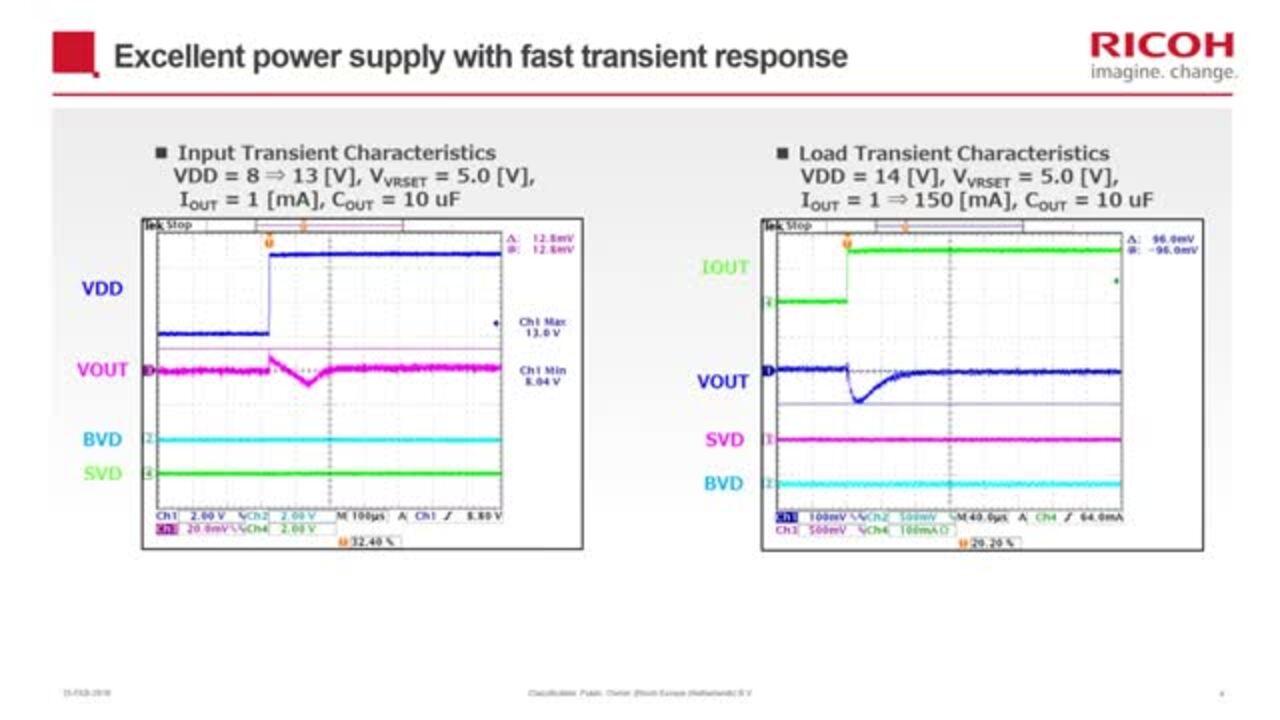 R5117 500mA Voltage Regulator with Input + Output Voltage Detector