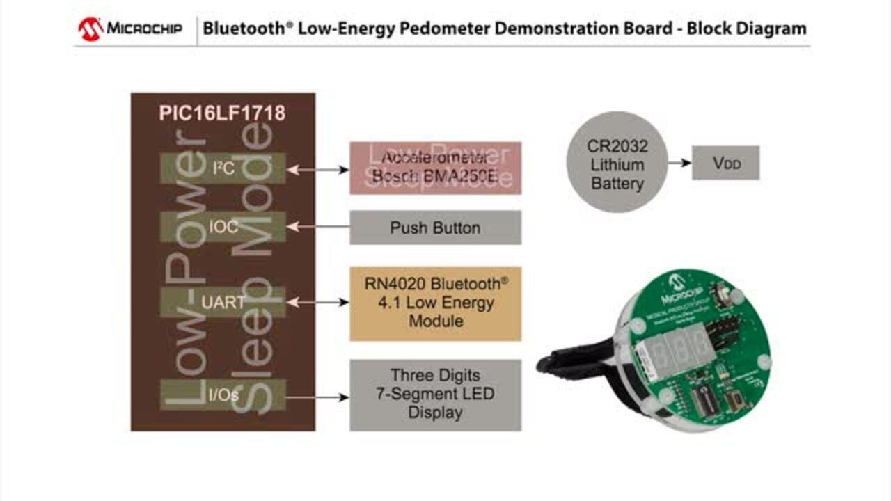 Microchip's Wearable Bluetooth® Low Energy Pedometer Demonstration Board