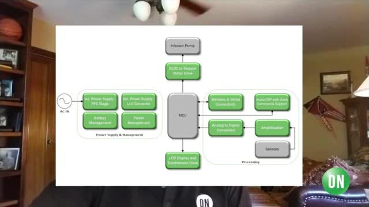 Infusion Pump Block Diagram Explanation with Steven Dean