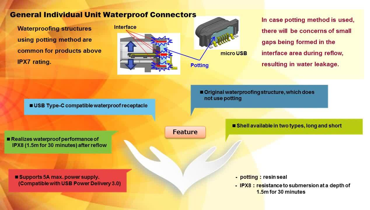 DX07 Series (Waterproof USB Type-C™ Receptacle) Overview