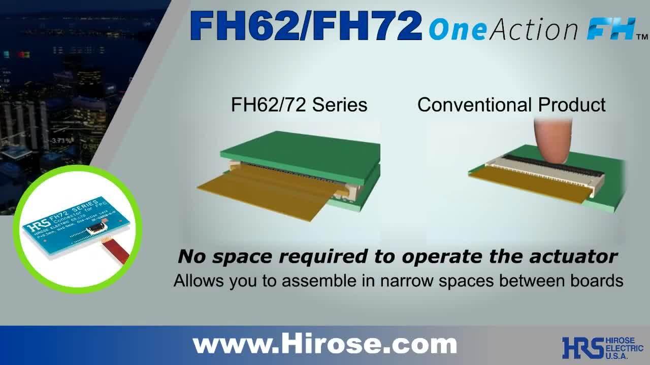 FH62/FH72