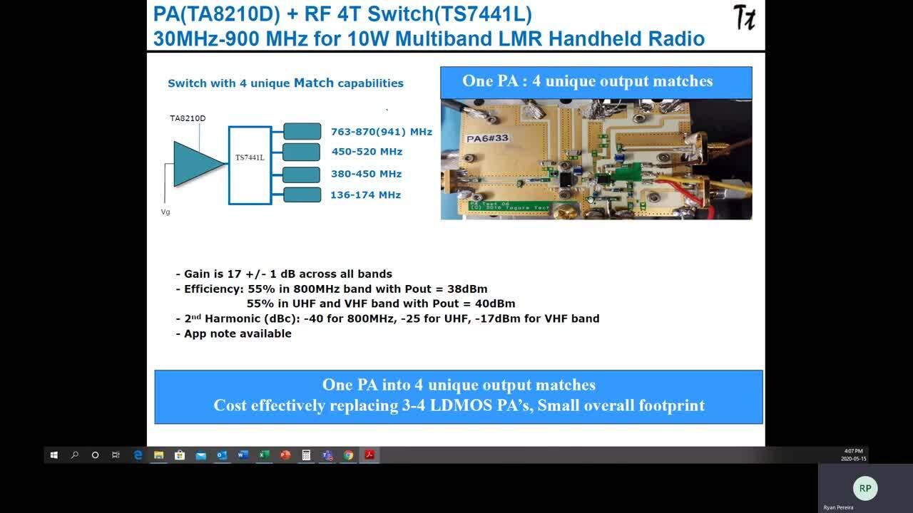 RF Power Amplifier Presentation