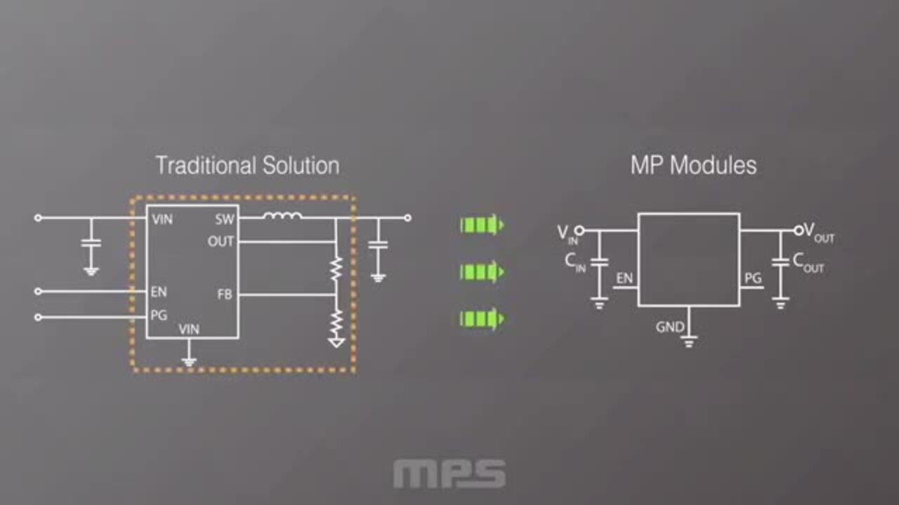 MPM Module Highlights