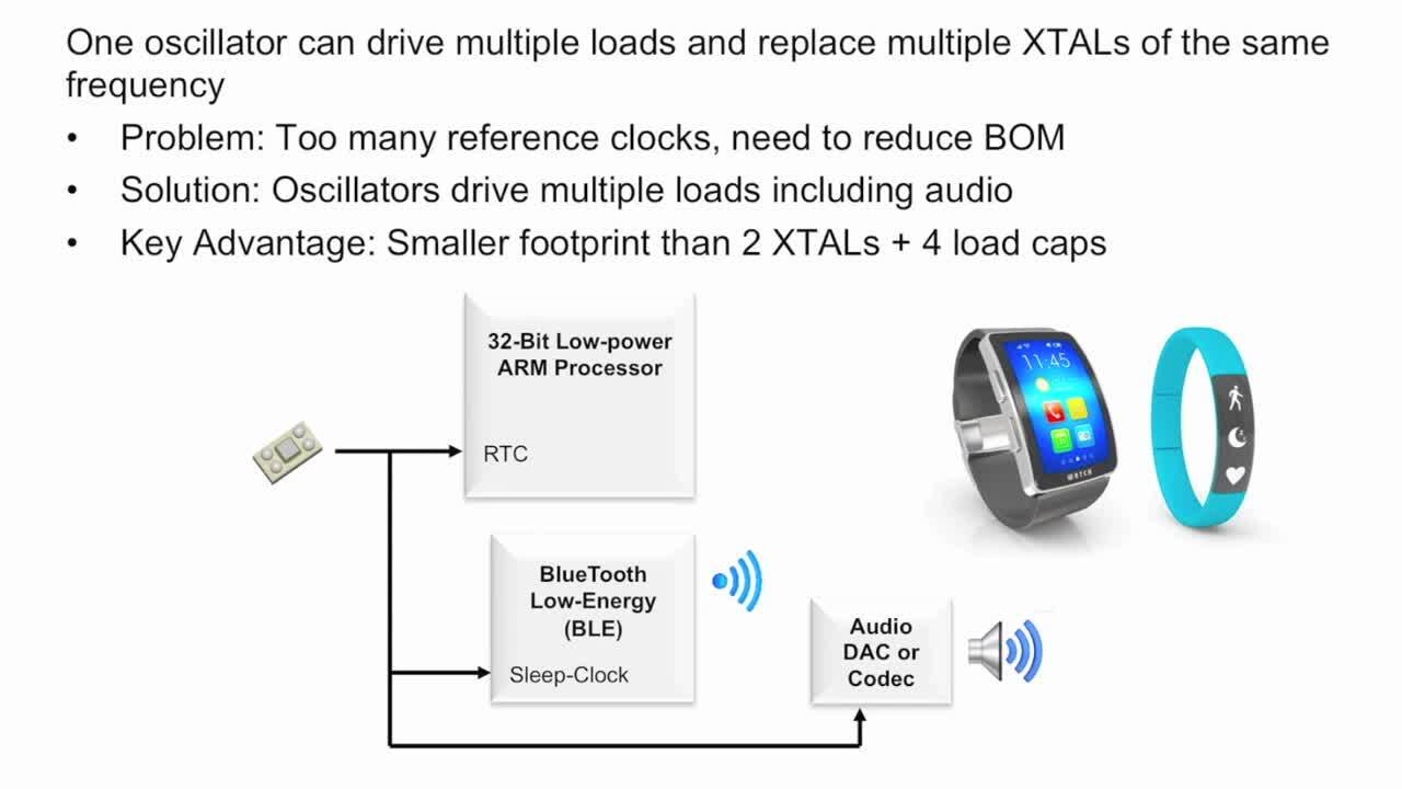 Top Reasons to Replace Crystals with MEMS Oscillators