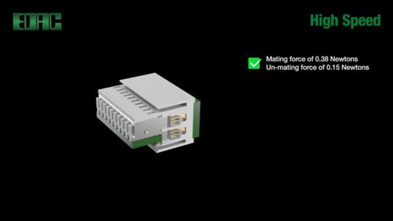 EDAC | High Speed Connectors