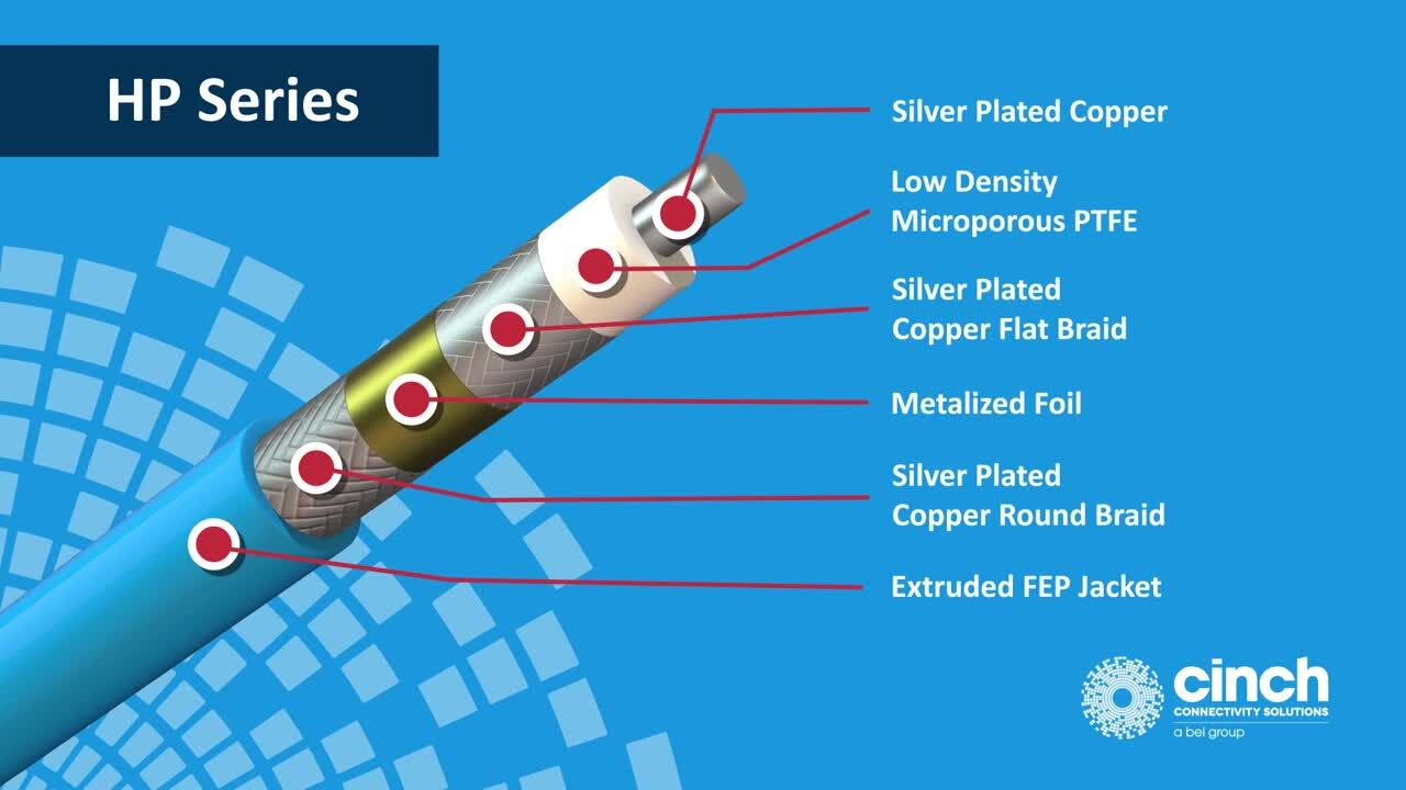Cinch Connectivity Solutions Semflex Brand of RF/Microwave Cables, Cable Assemblies and Connectors
