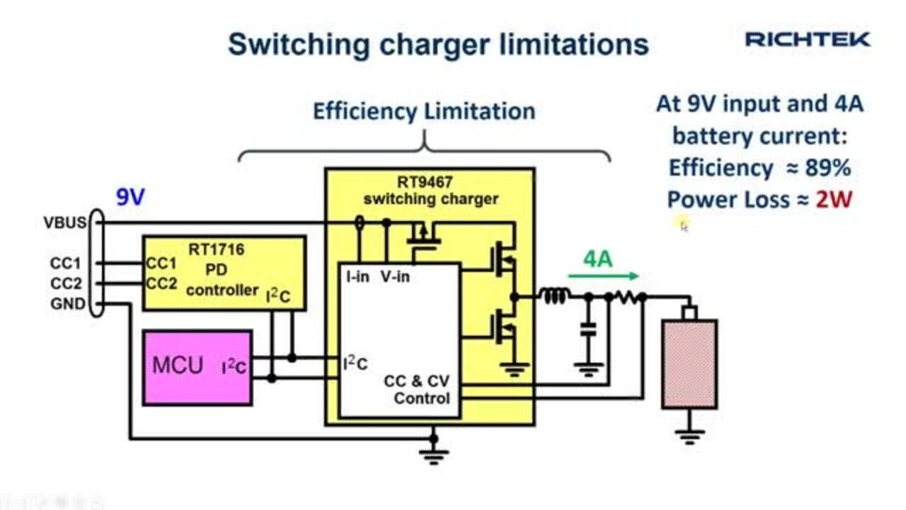 How does mobile phone fast charging work?