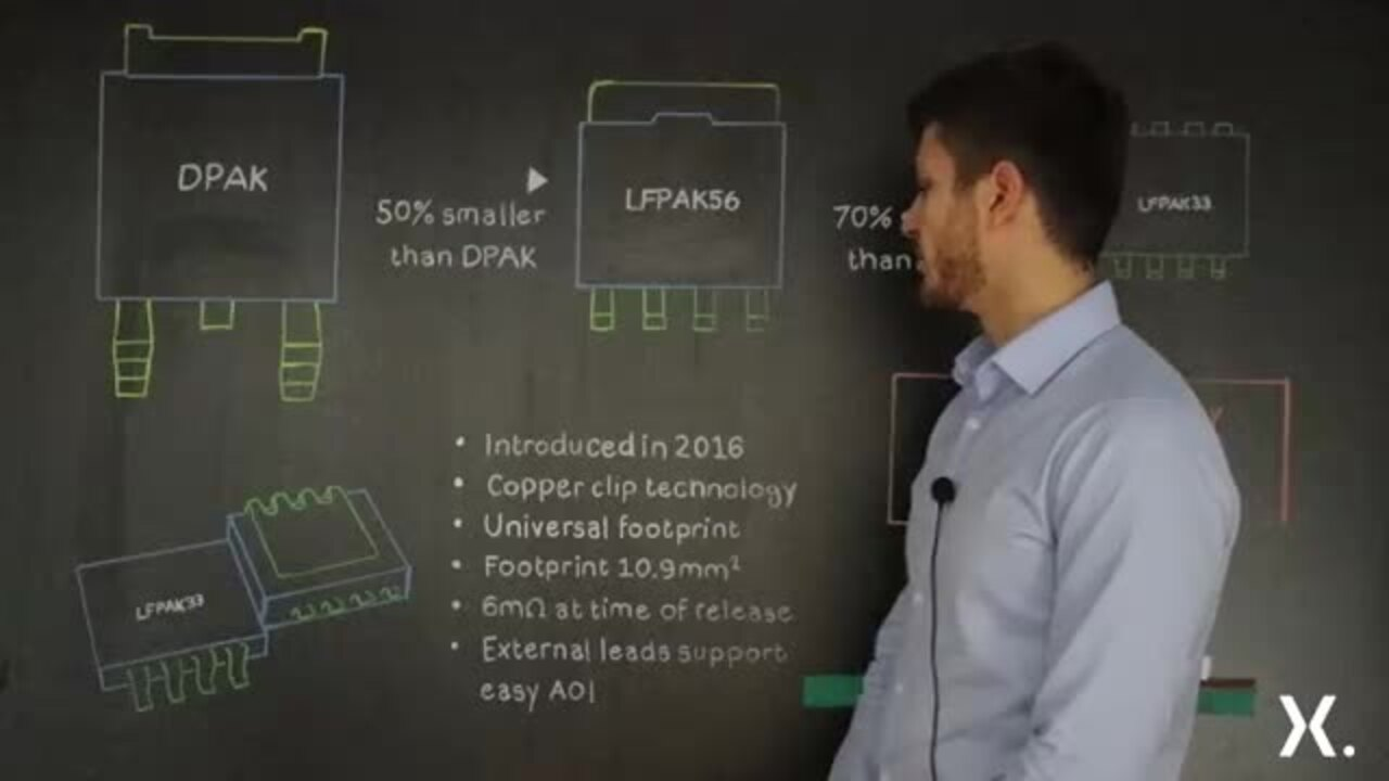 Quick Learning: Introduction to LFPAK33 MOSFETs
