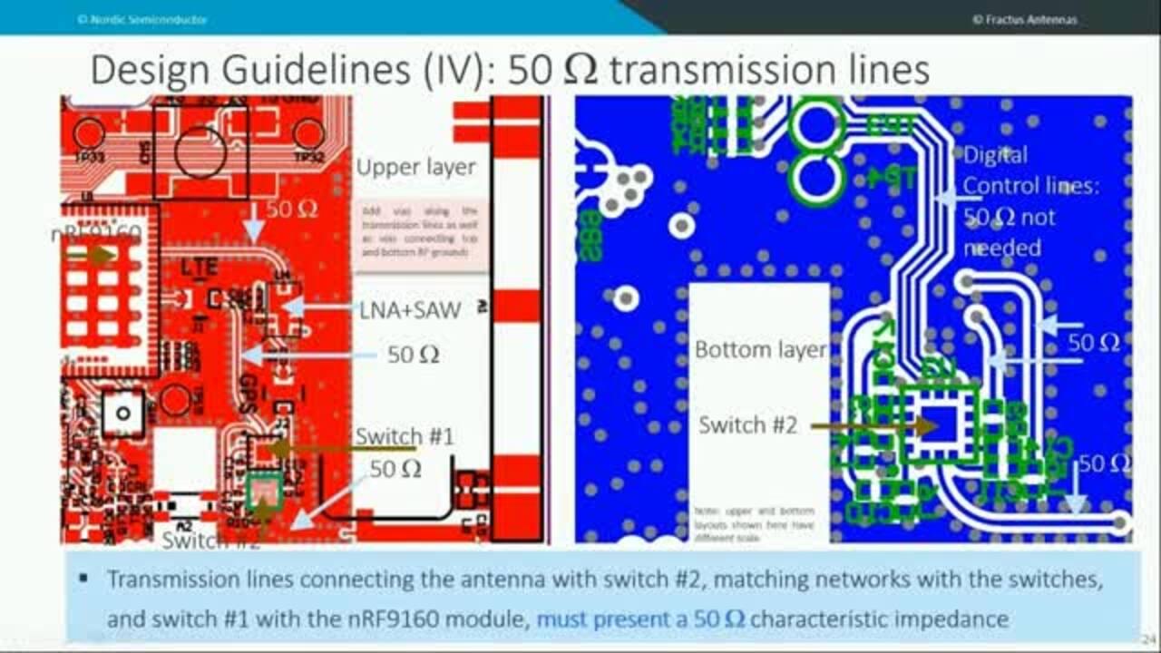 Embedded Antennas for IoT