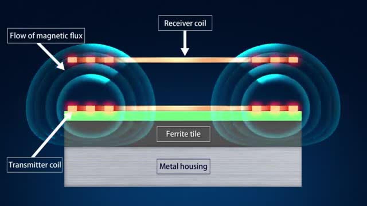 FPL Ferrite Tiles for Wireless Power Transfer