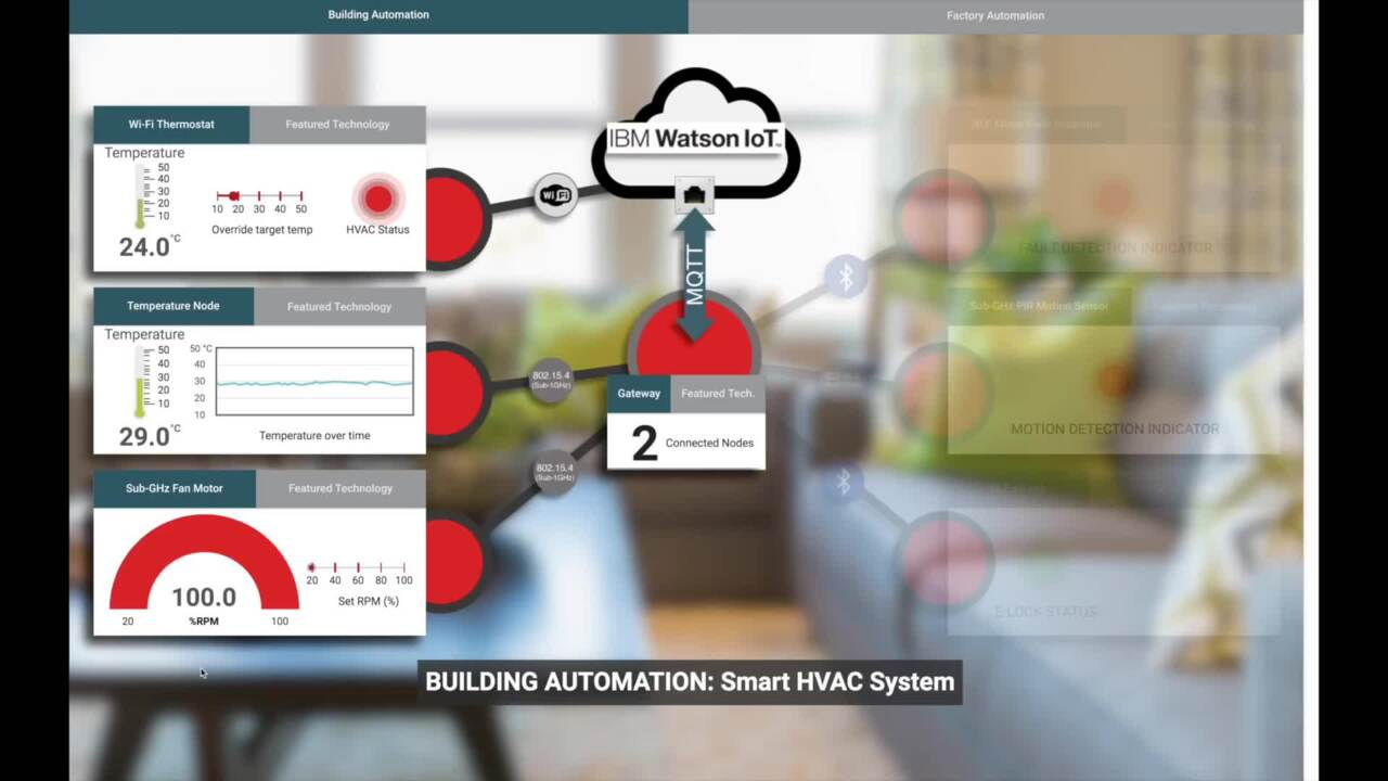 SimpleLink™ Sensor to Cloud Building and Factory Automation Demo with Adrian Fernandez