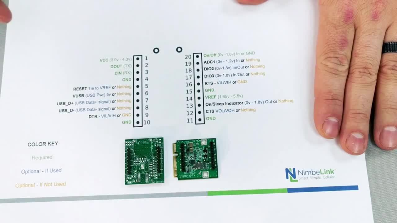 Skywire Modems and Pin Configuration