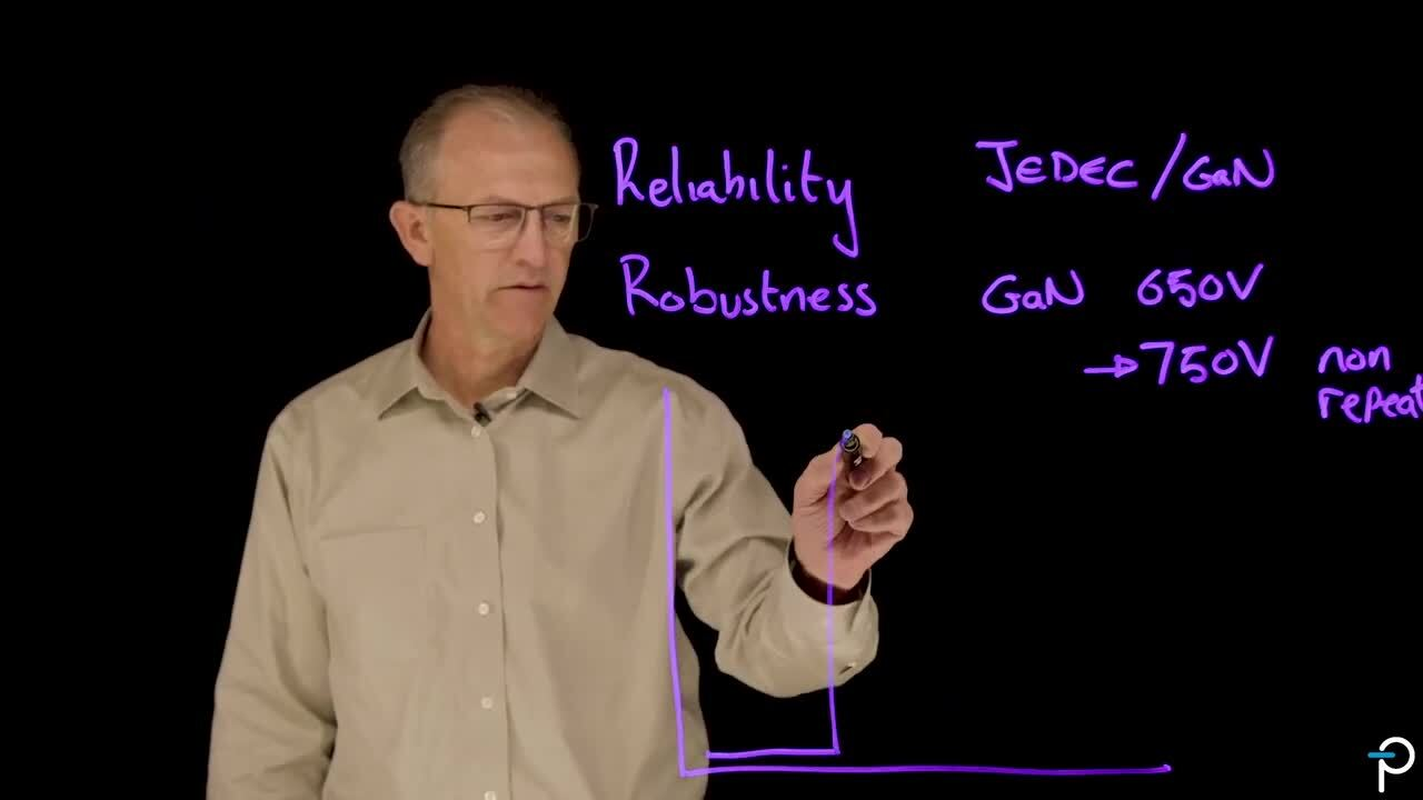 GaN's Reliability and Robustness
