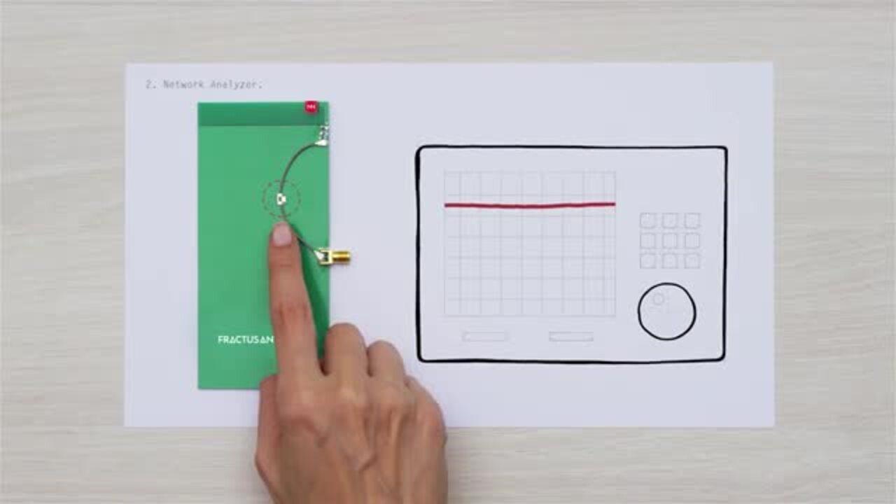 DIY Antenna Design Step 3: Testing your device