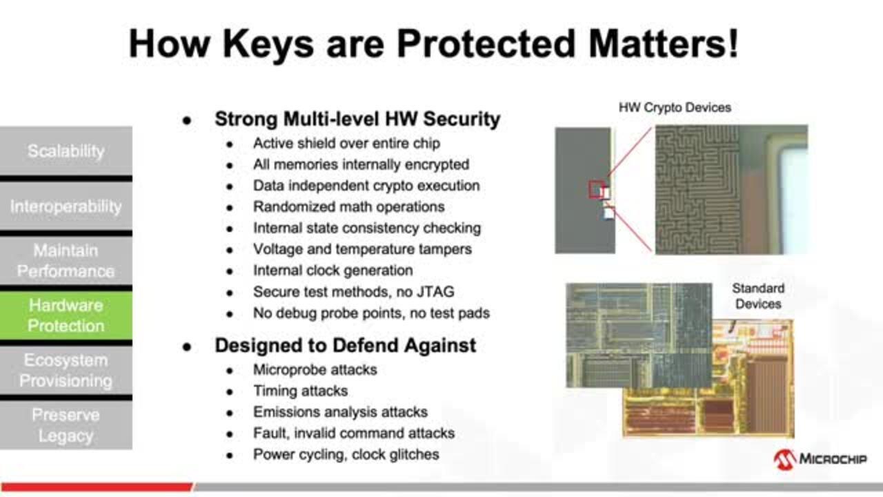 Shields UP #10 - Automotive Network Security