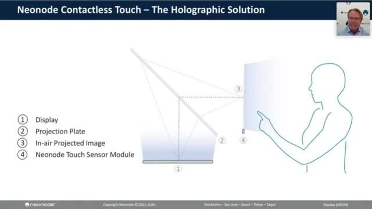 Switching to Holographic and Other Contactless Touch Solutions for Safer, Germ-free Interaction