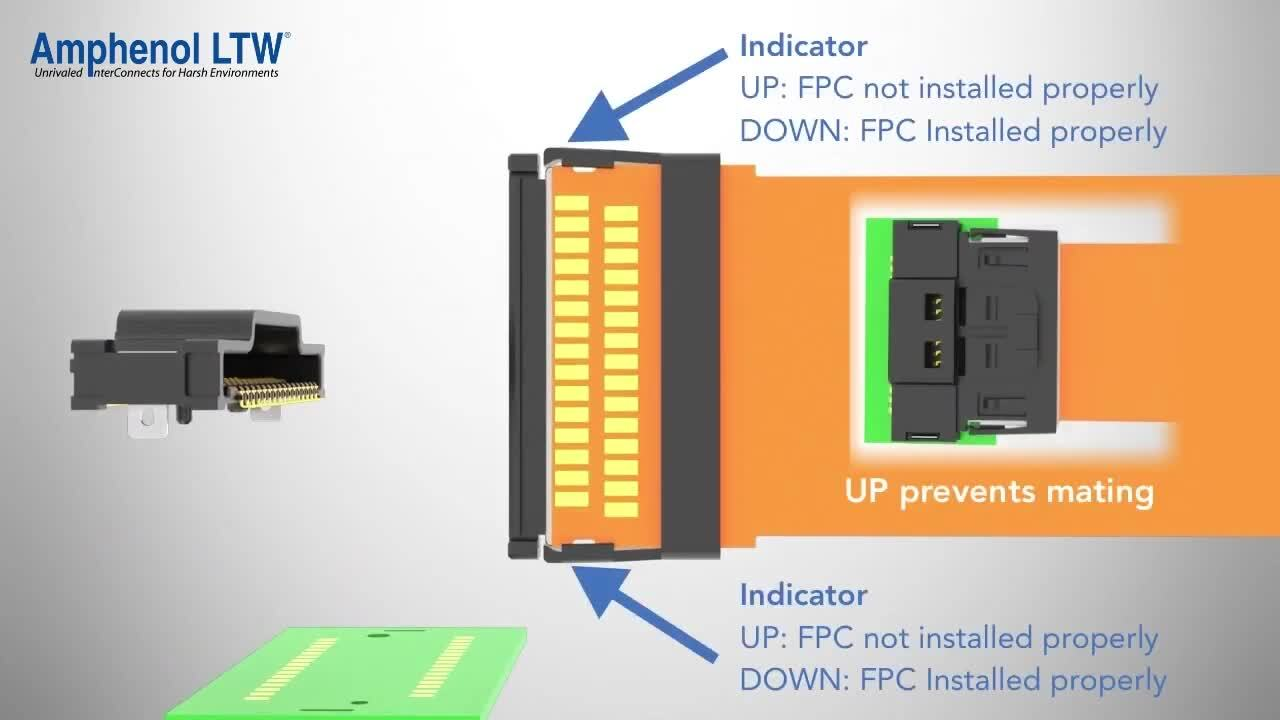 ZConnect® Connectors - FPC and FFC
