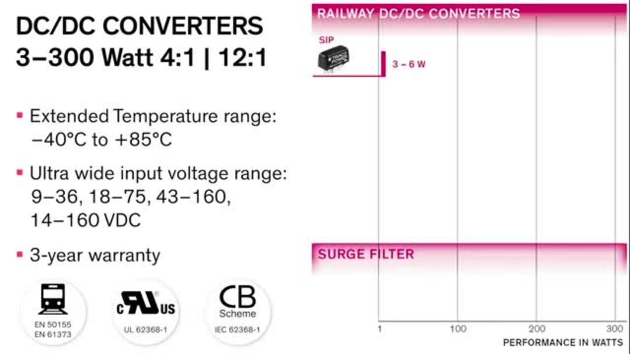 Traco Power DC-DC converters for railway, transport and outdoor applications