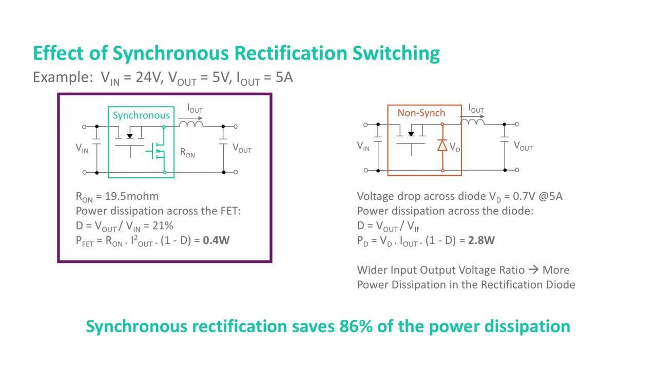Understanding Power Losses in Buck Converters
