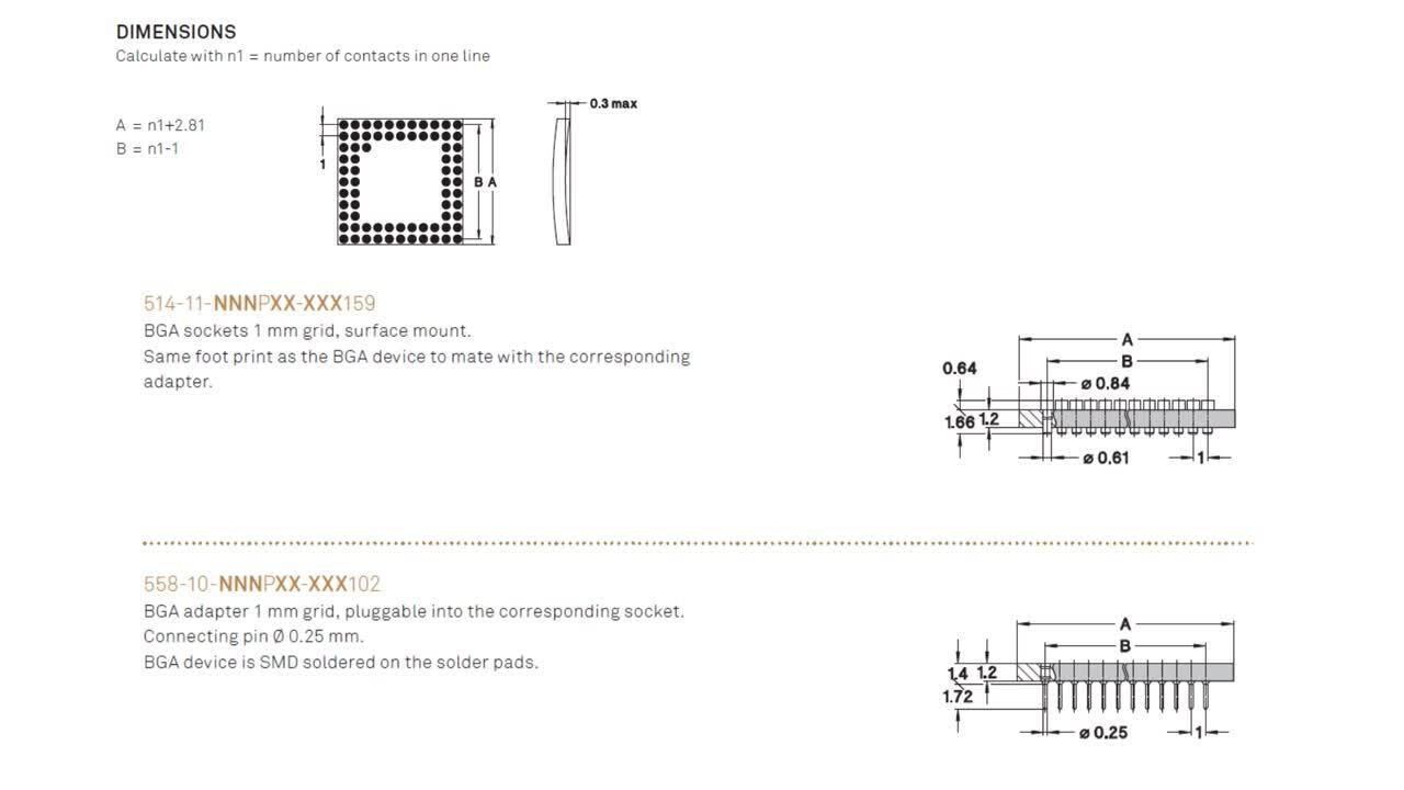PRODUCT DESIGN TIPS v018 Pin Grid Arrays