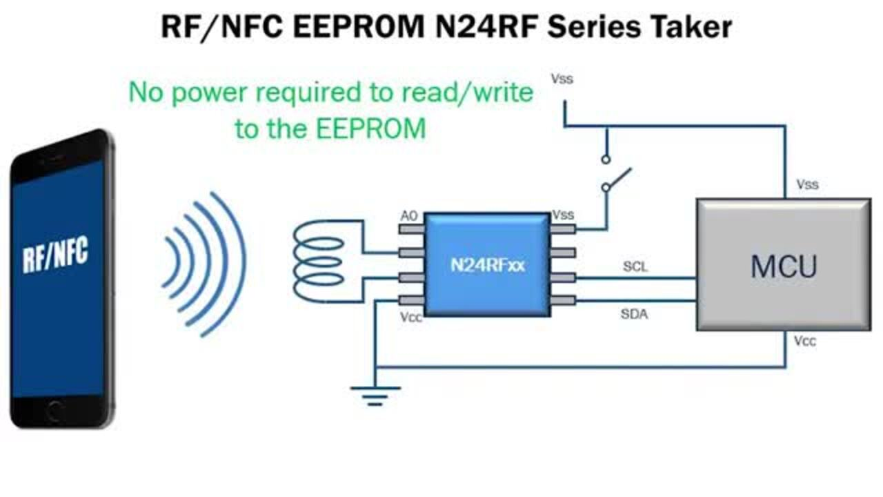 Dual Interface NFC RF Introduction