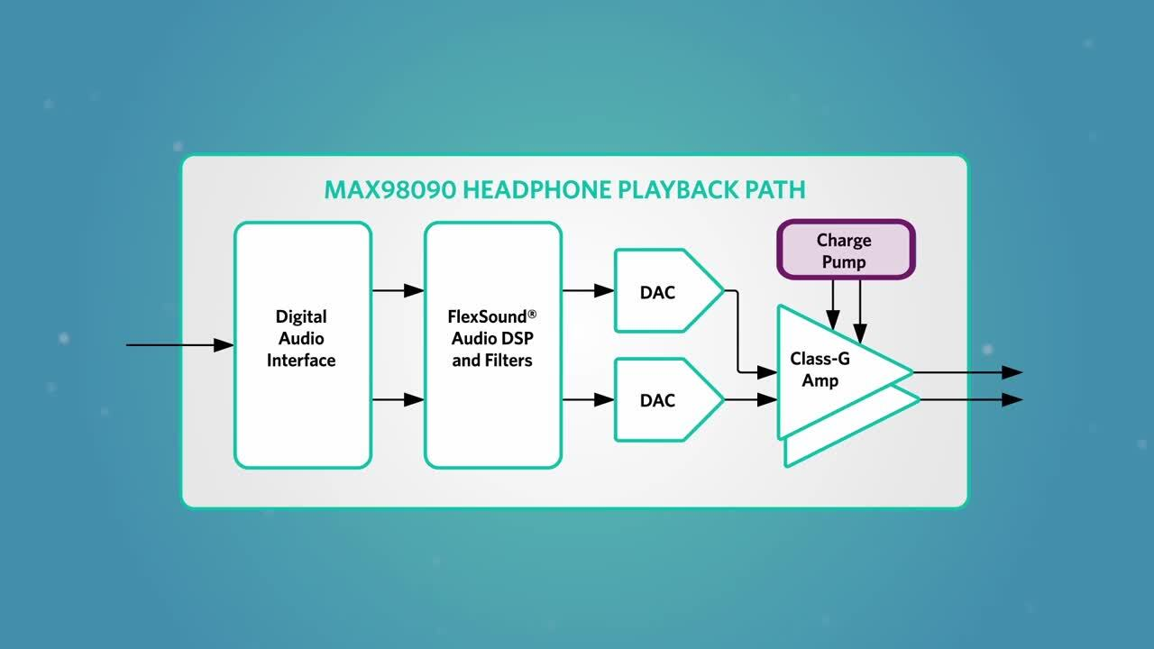 Enhance Battery Life and Sound Quality for Hearables and Wearables with the MAX98090