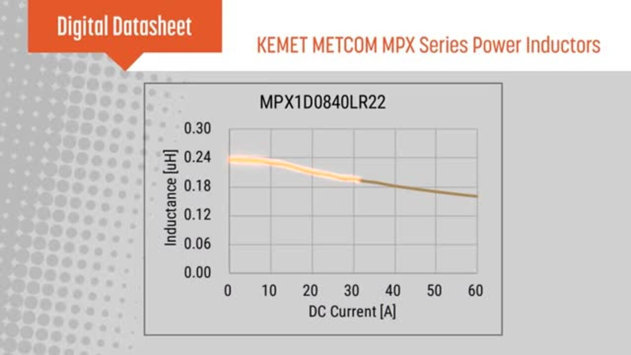 METCOM MPX Series Digital Data Sheet
