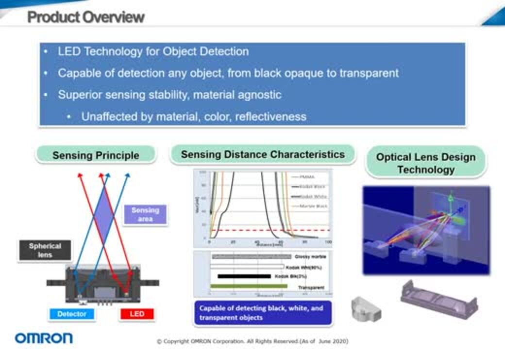 Omron Touchless Sensors