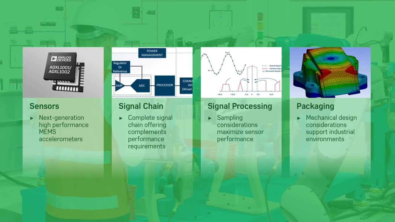 Analog Devices Condition Based Monitoring for Industry 4.0