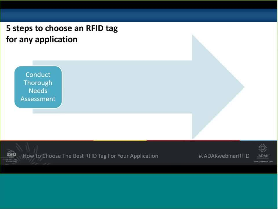 How To Choose The Best RFID Tag For Your Application Webinar