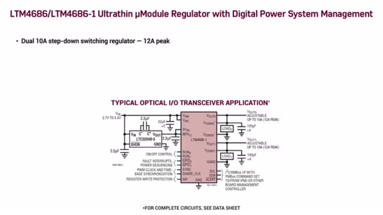 Ultrathin µModule Regulator with Power System Management