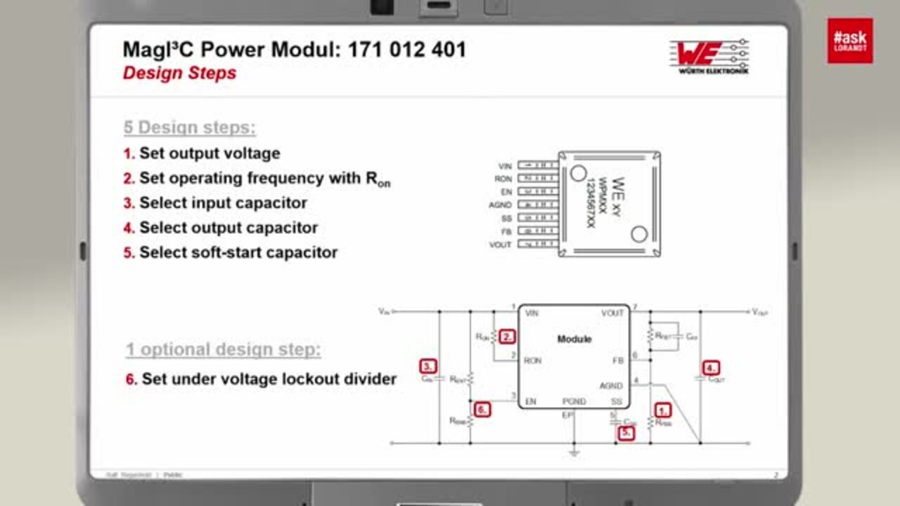 @askLorandt explains: MagI³C Power Modules in TO263 package Evaluation boards concept explained