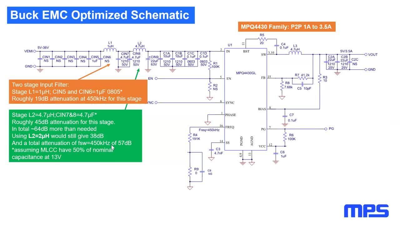 Automotive EMI Demystified: Part 2 - Pursuing an Ideal Power Supply Layout
