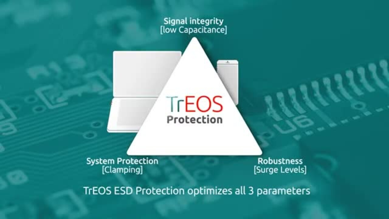 TrEOS ESD Protection for USB Type-C®