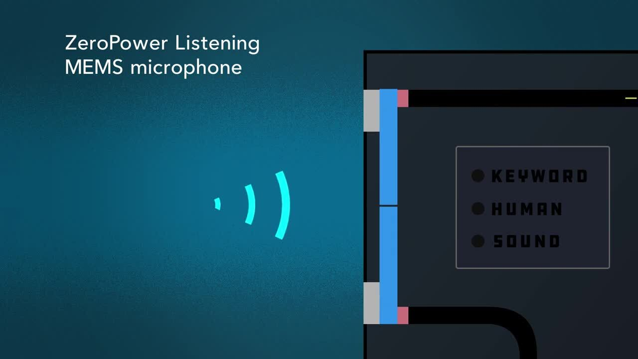 ZeroPower Listening Microphones Let Voice-activated Smart Devices Run for Months
