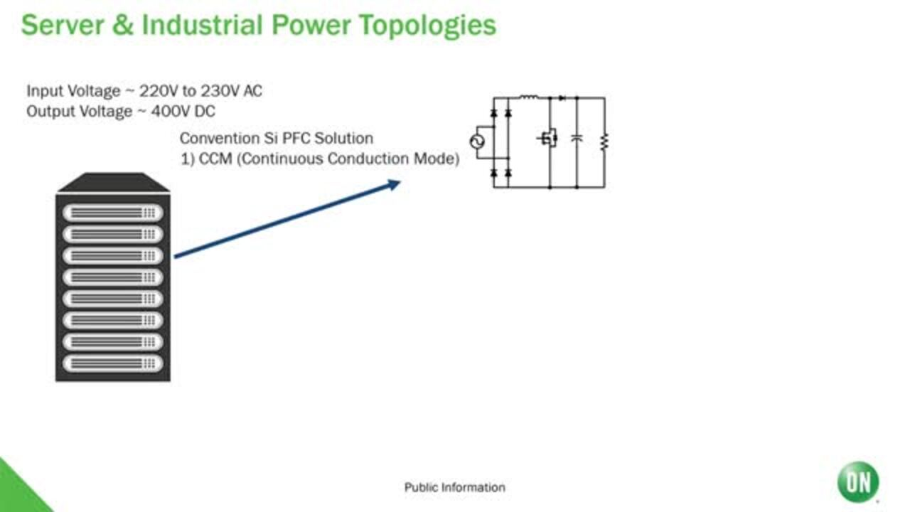 Utilizing Wide Bandgap in Server and Industrial Power Applications