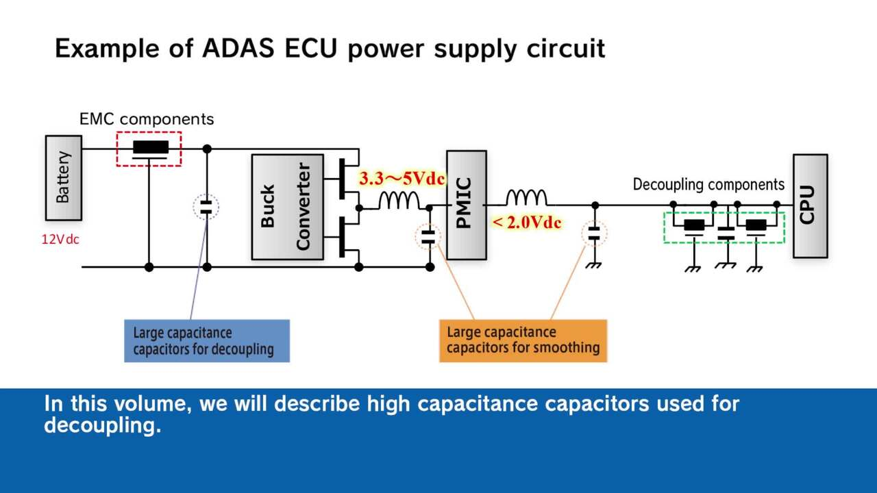 CGA Series - General Capacitors (Up to 50V) Vol 1